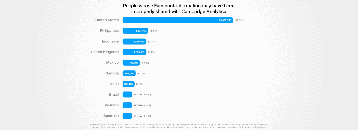cambridge-analytica-facebook-data.png